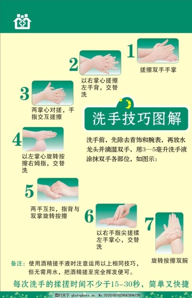 洗手七步法图