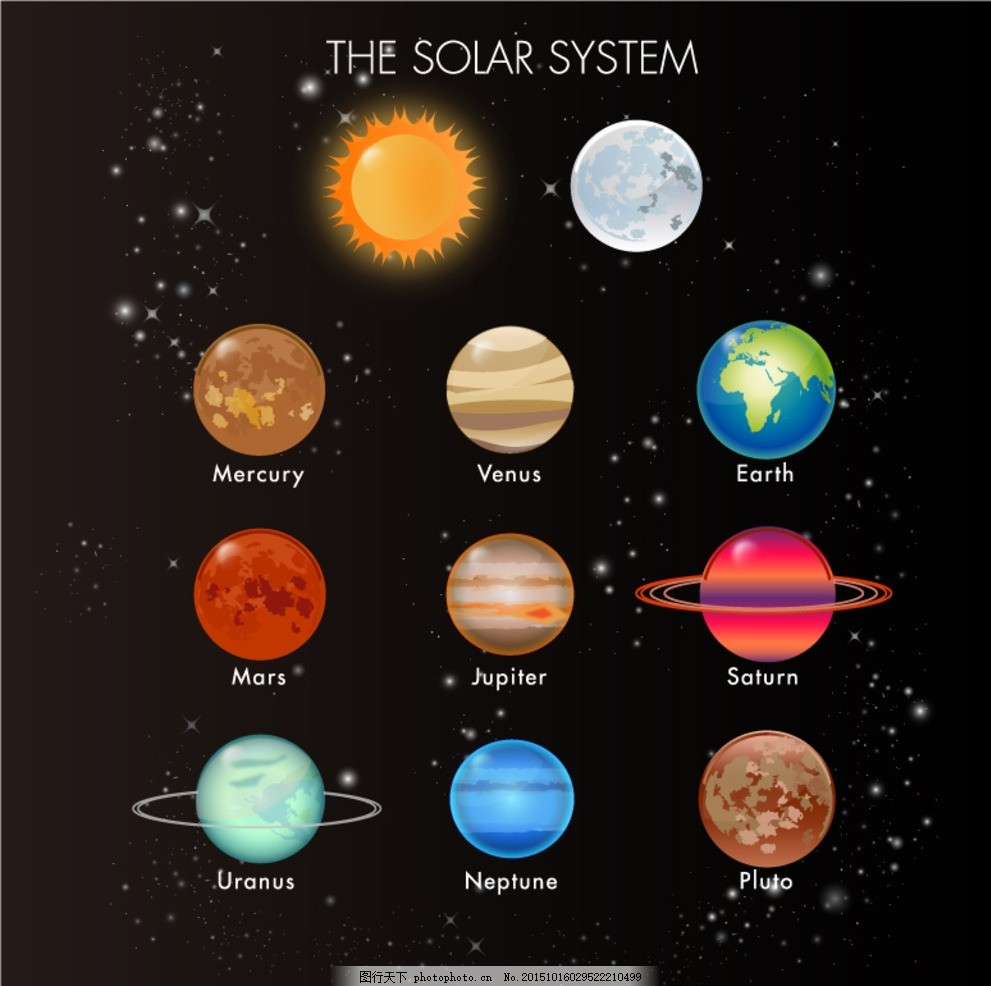 卡通太阳系图标 太阳系星球 太阳系行星 太空 宇宙 科幻 外星
