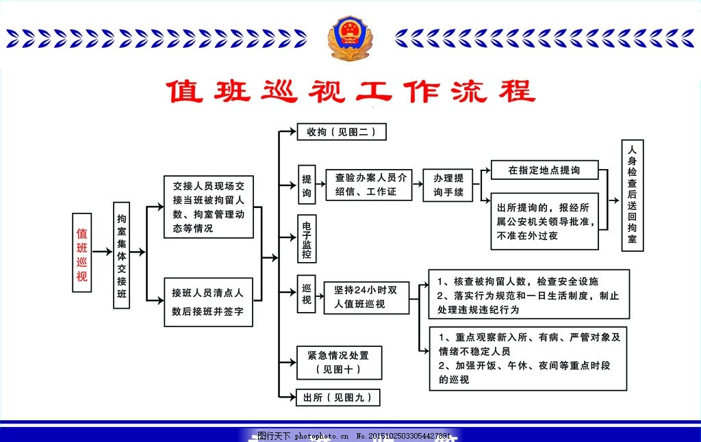 值班巡视工作流程图