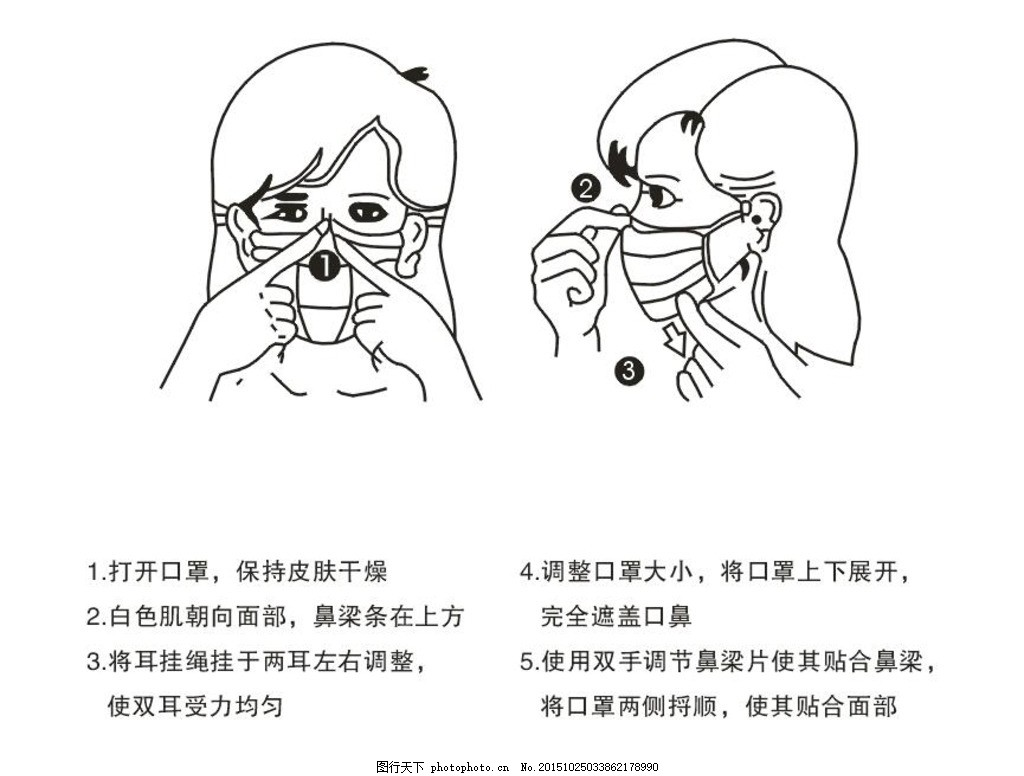 口罩戴法 口罩戴法代法 图片素材