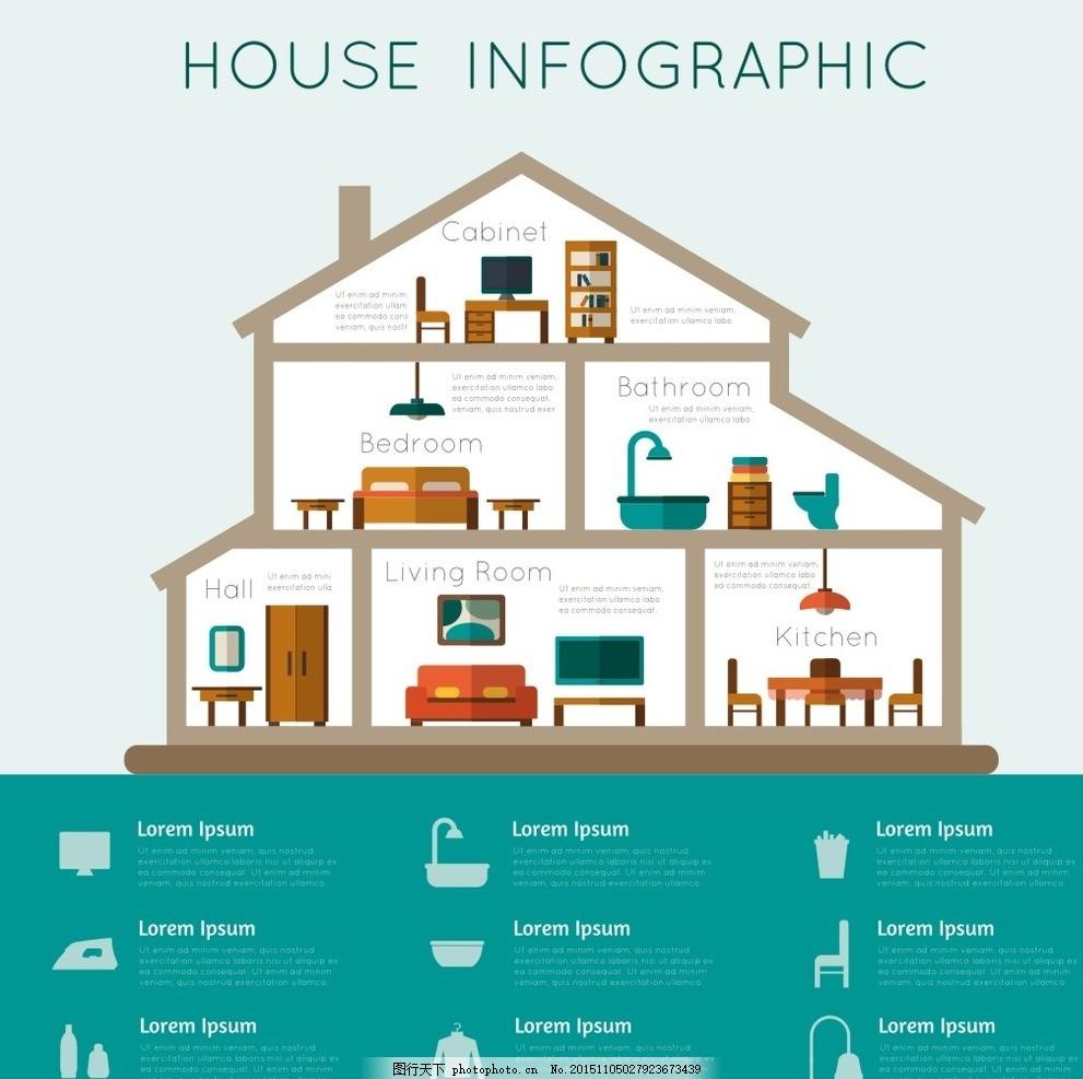 房屋剖面图 三层楼房 剖面图 楼房 住宅 住房 房屋 屋子 房子 家庭