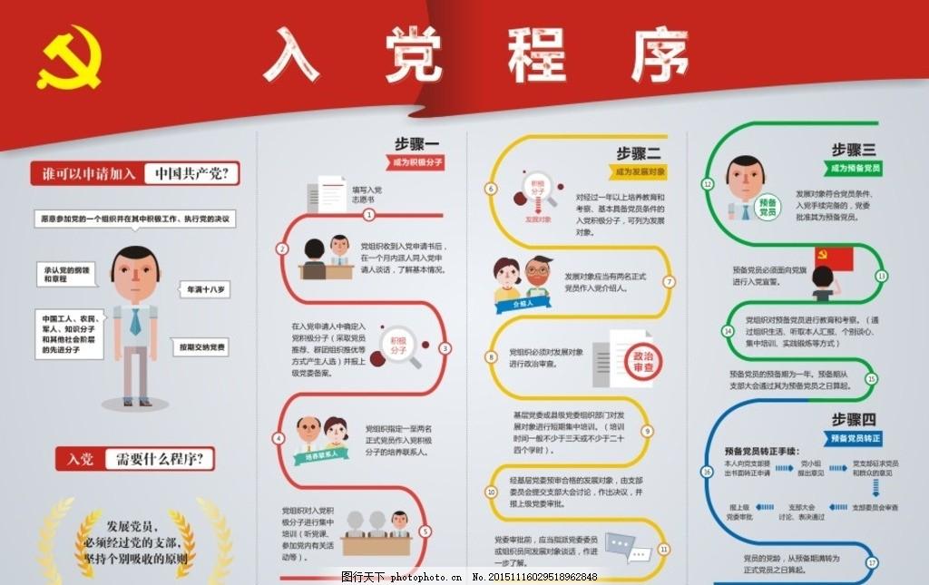 入党程序 共产党 四个步骤 卡通 矢量人物 党旗 展板 设计 广告设计