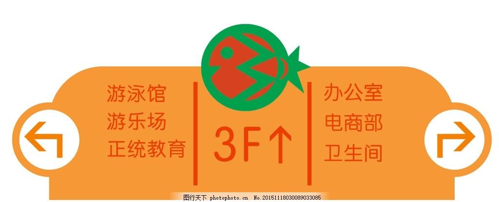 yt平面设计 指示牌 吊旗 吊牌 创意指示牌 造型指示牌 娃娃岛指示牌图片