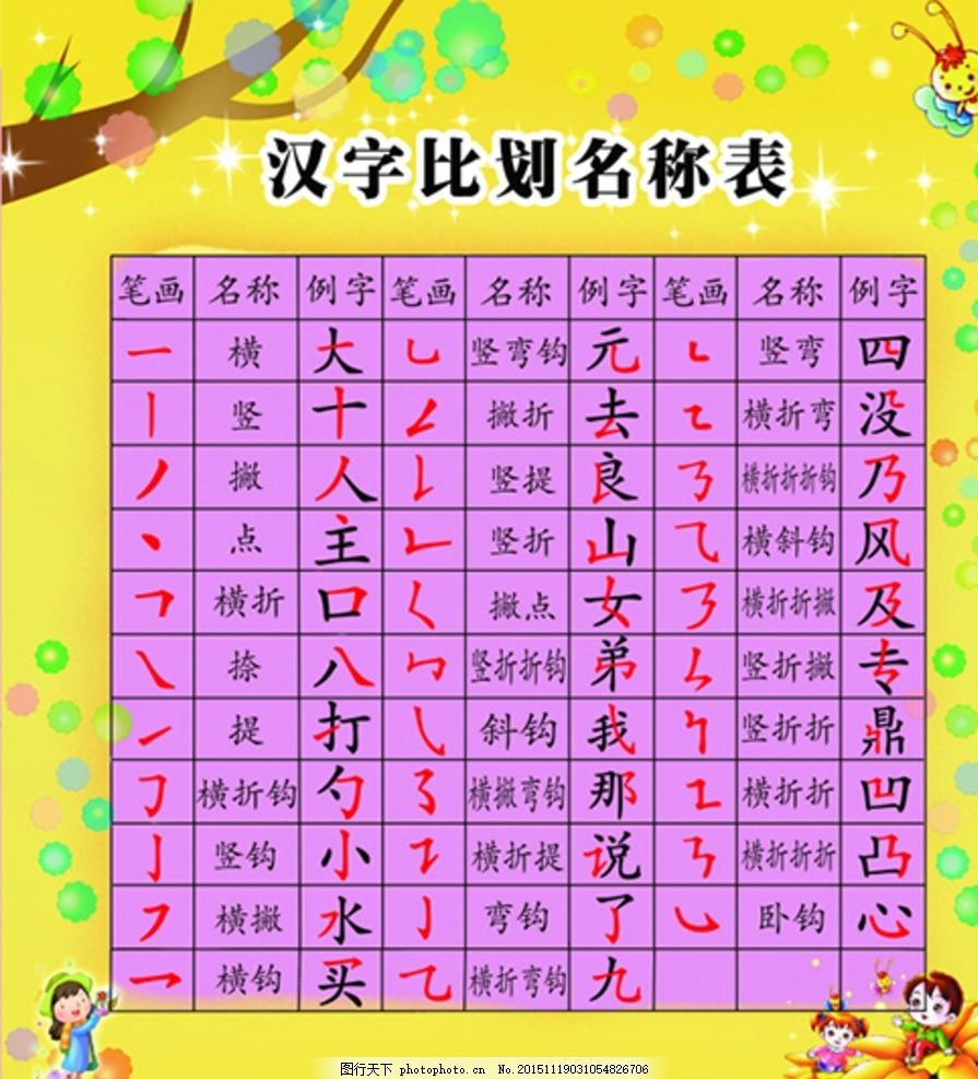 汉字笔画名称表 笔画部首 汉字部首 常用部首 小学生汉字 汉字学习