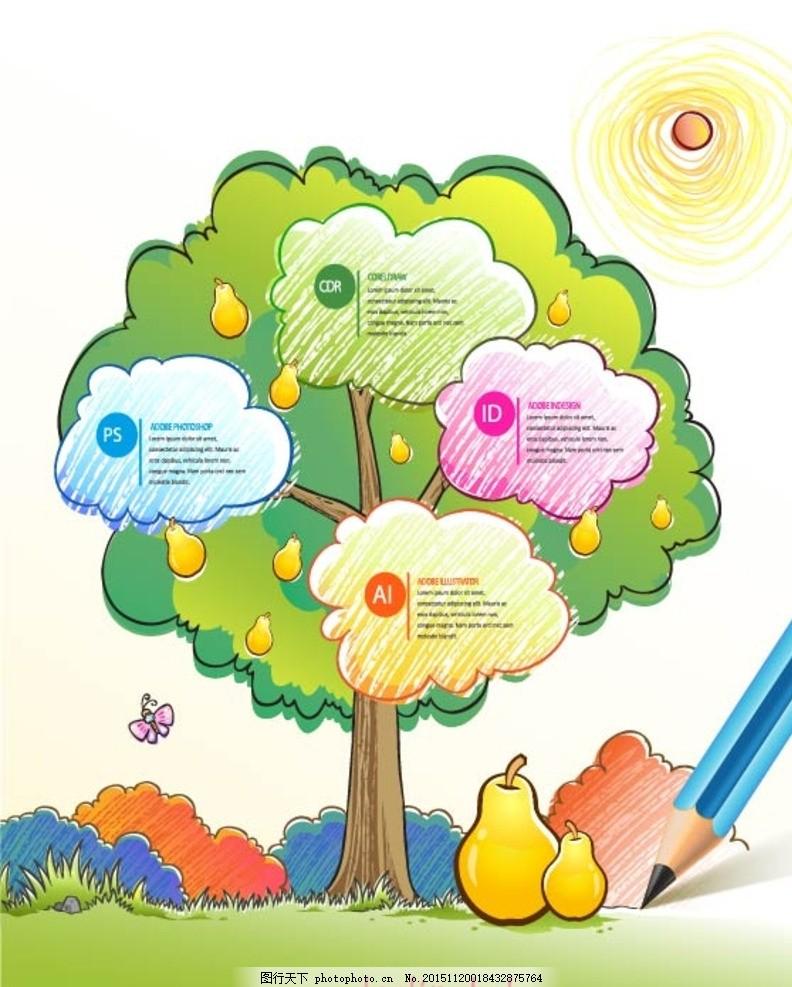 手绘插画卡通雪梨树
