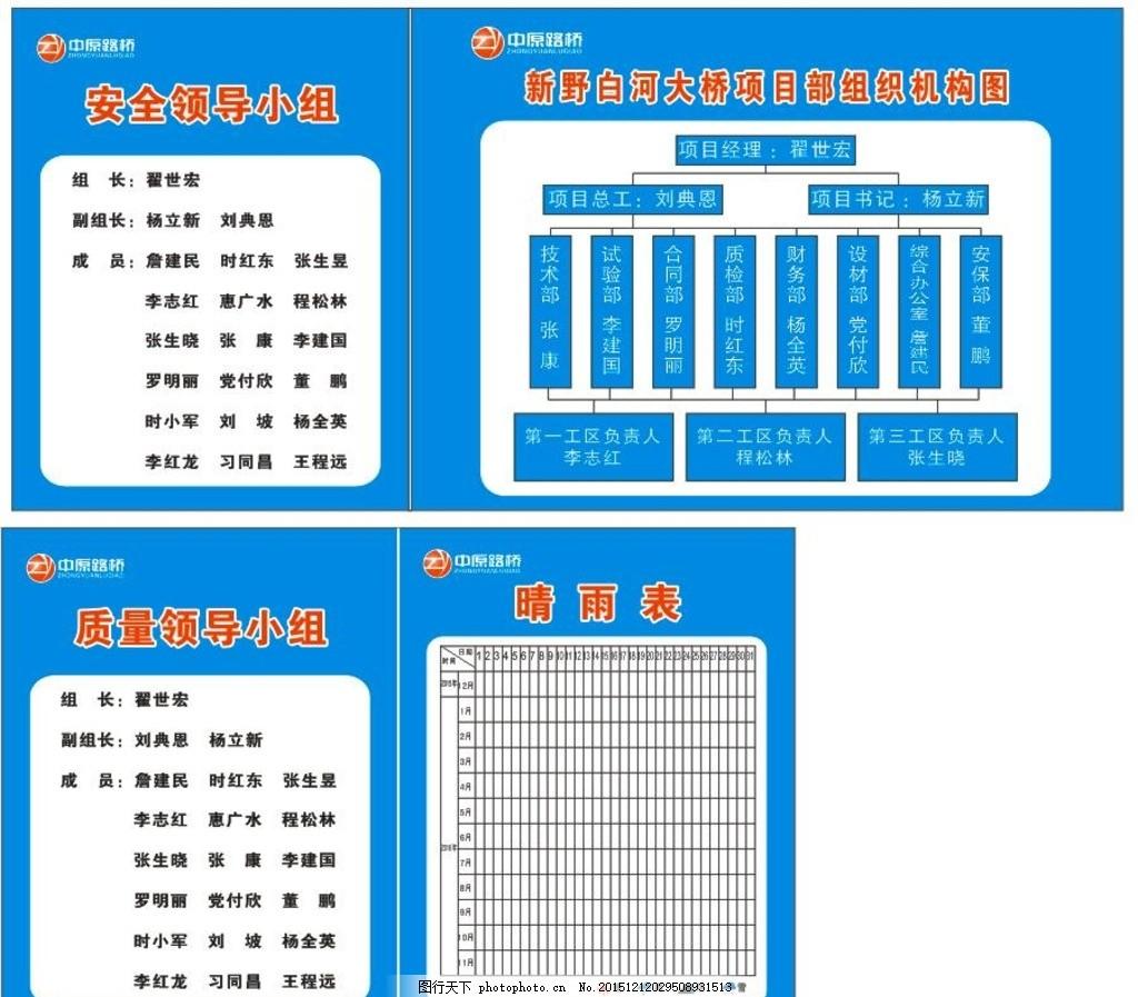 项目部组织结构图