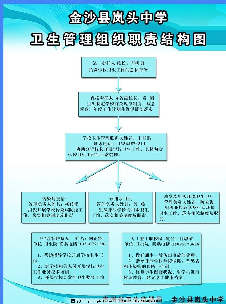 中学卫生管理组织职责结构图
