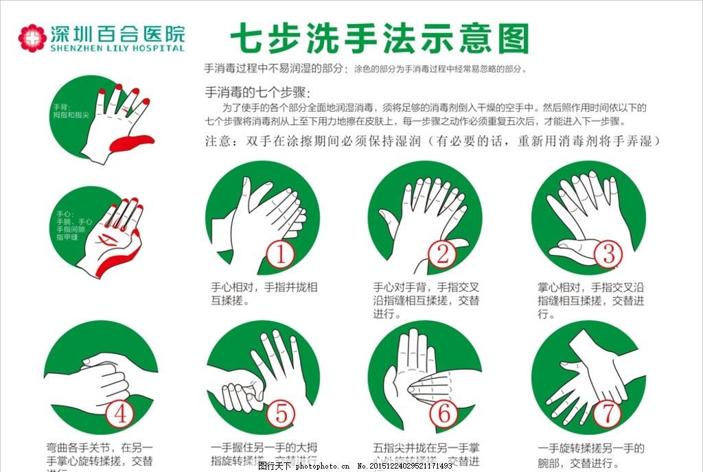 7步洗手法