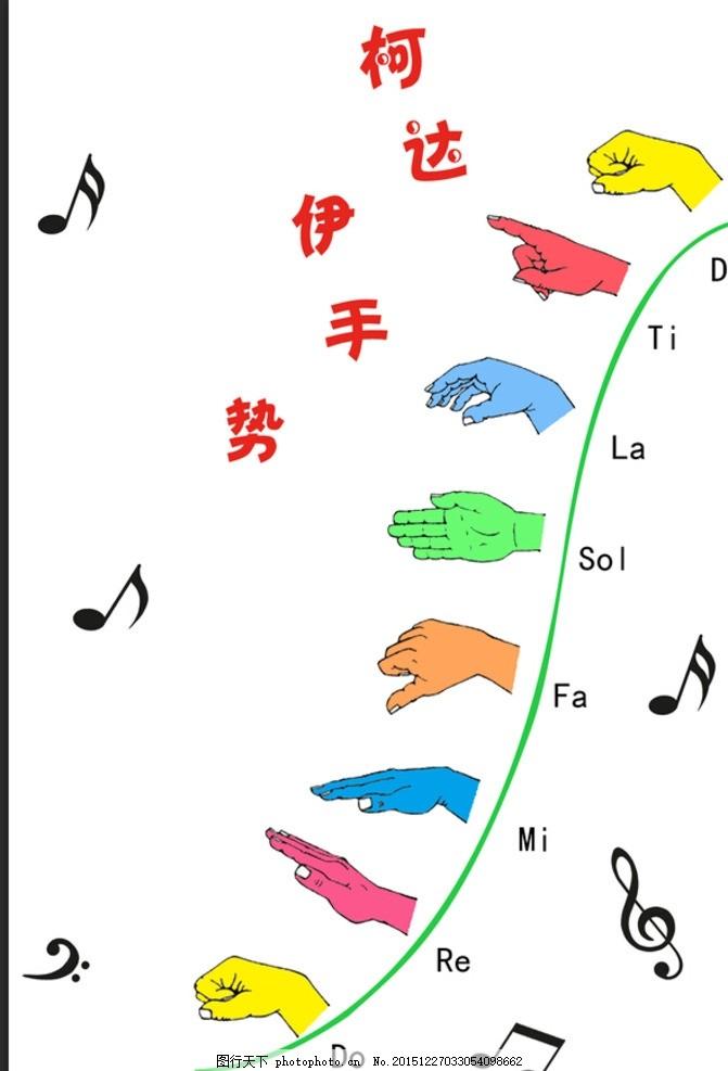 文化墙装饰 柯达伊手势 音乐浮雕 音乐教室文化 设计 psd分层素材 psd